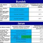 Bundek i Jarun - kavliteta vode za kupanje